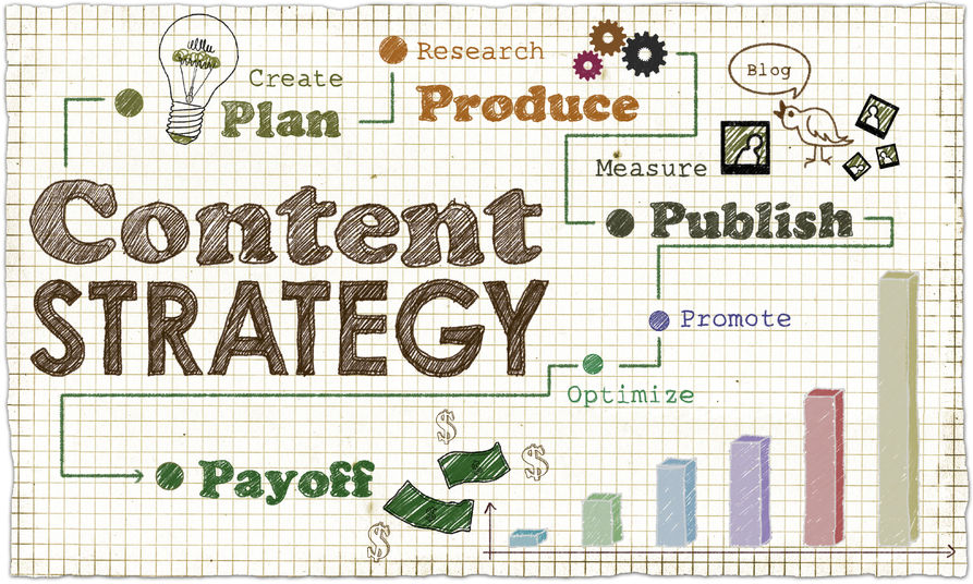 how to measure content effectiveness